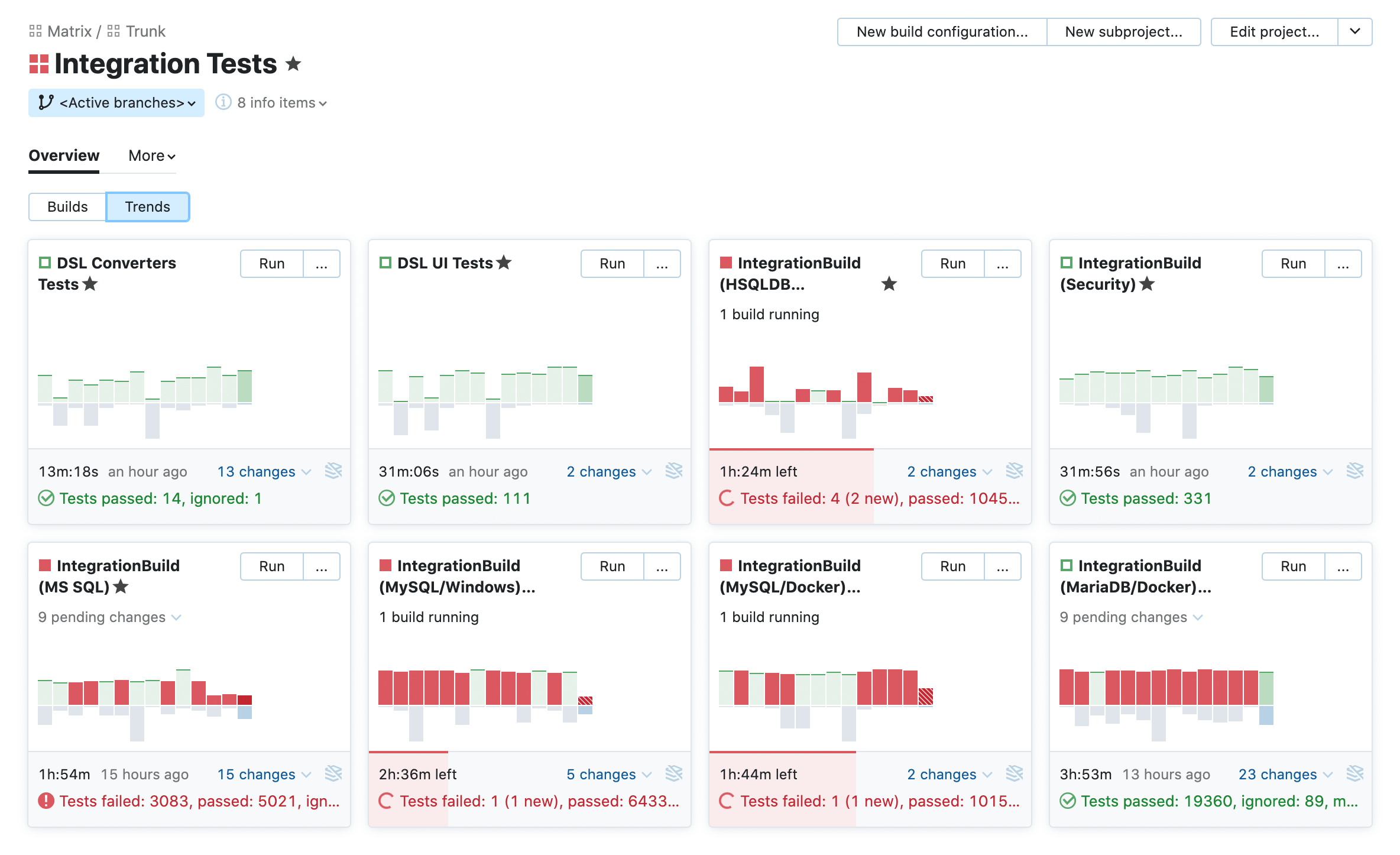 TeamCity tests overview