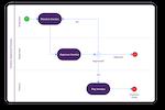 Groupe.io screenshot: No-Code Process Designer