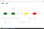 Digital Business Transformation Suite screenshot: