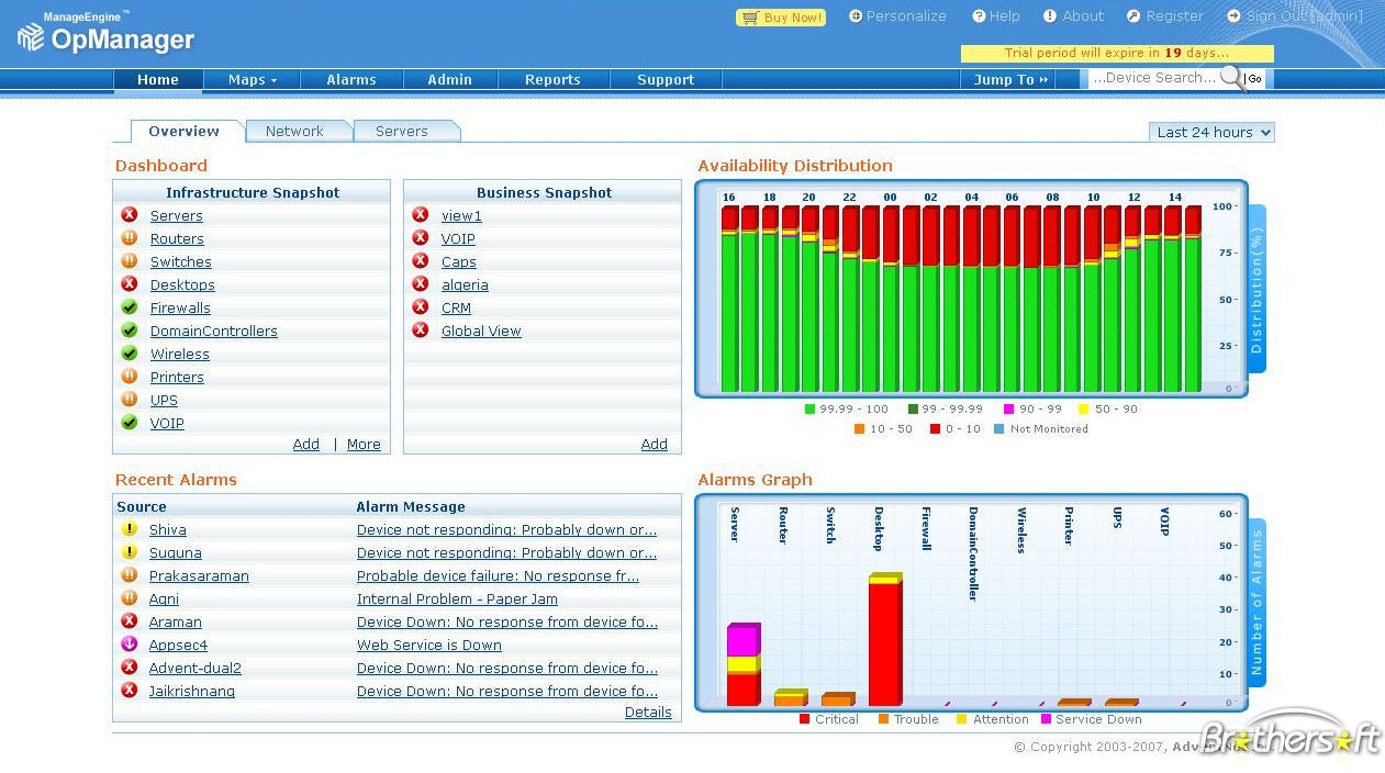 ManageEngine OpManager Software - Overview