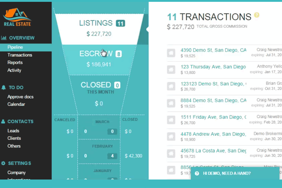 Keep track of all listings, pending sales, and rent/lease transactions