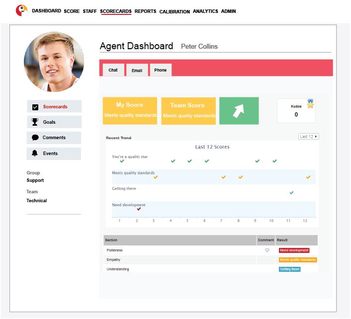 Scorebuddy Software - 2