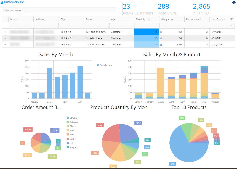 AtemisCloud Software - Companies list