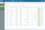 ShipStation screenshot: ShipStation Shipment Batches Page