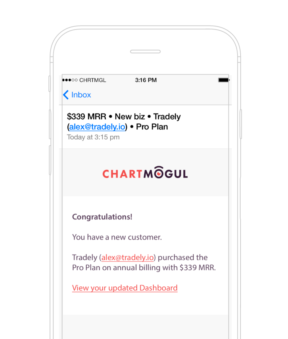 ChartMogul automatically notifies users of new customers and updates to their dashboard