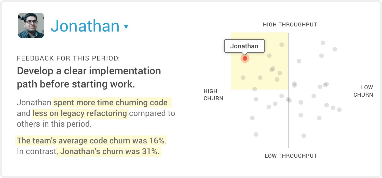 GitPrime feedback screenshot