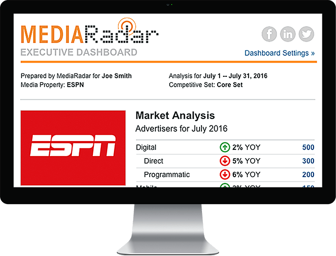 Receive customized market analysis reports from the MediaRadar team