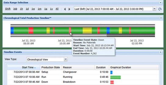 XL Platform Software - production status