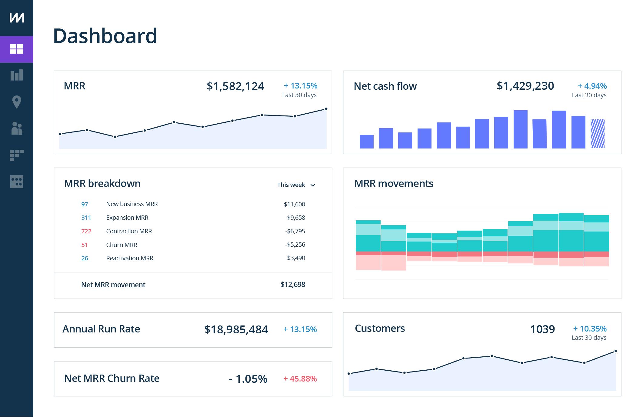 ChartMogul screenshot