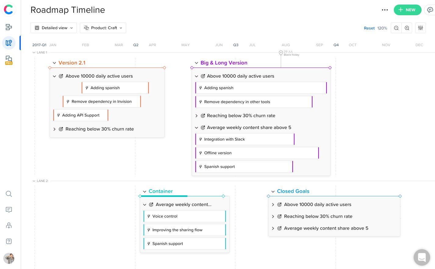 Product RoadmapTimeline