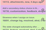 MantisBT screenshot: A color-coded view of all logged and listed issues pertaining to a selected project, as shown within the MantisTouch web app for mobiles