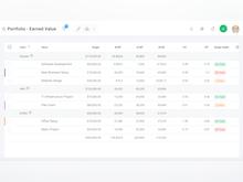 Celoxis Software - Earned Value
