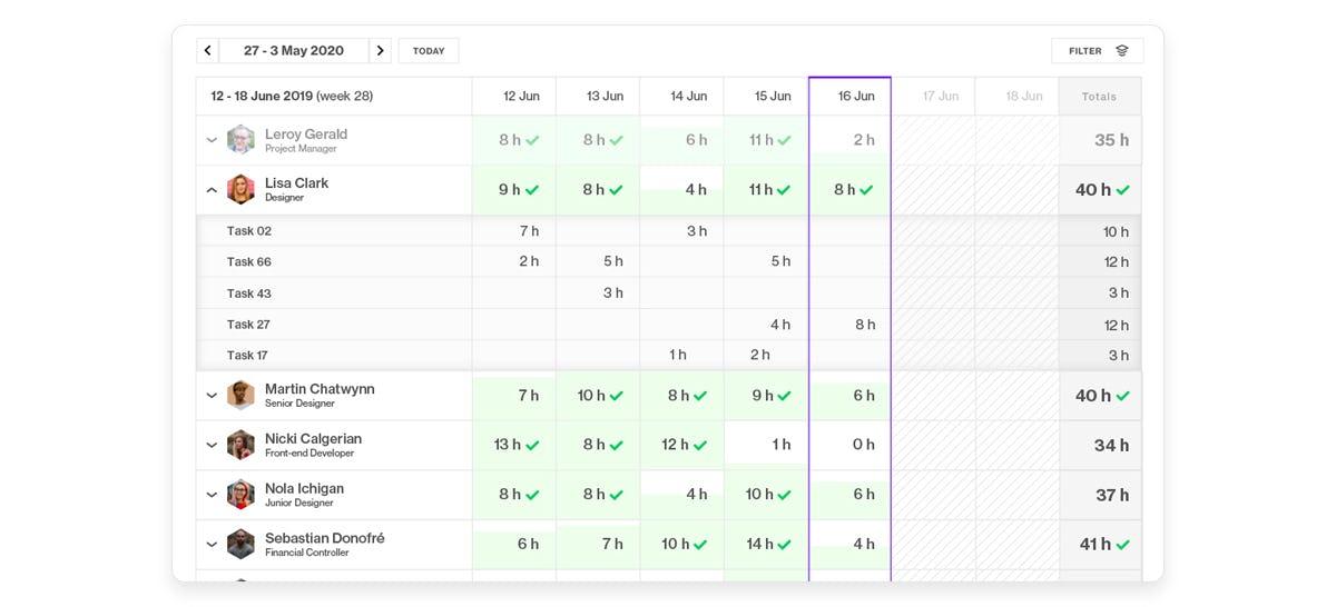 Forecast Software - Forecast resource management