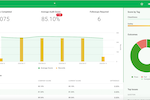 IntouchCheck screenshot: IntouchCheck audit reporting