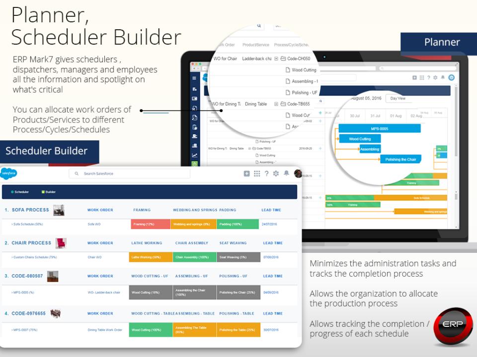 Planner, scheduler & builder