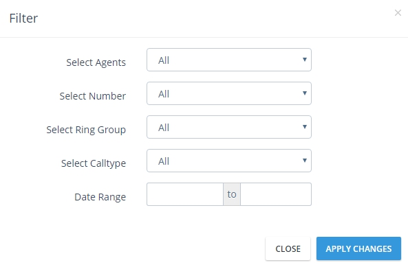 Data can be filtered by agents, ring groups, call types, and more