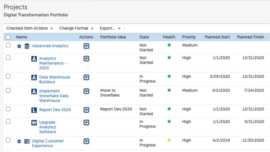 Changepoint PPM Software - Changepoint PPM project management