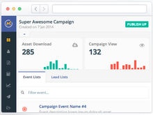 Mautic Software - Measure campaign results in a single view, or by individual component, and quickly adapt campaigns based on results to continually improve engagement and conversion