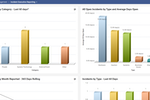 Onspring screenshot: Intake incidents across your organization & catalog by impact & category. Establish relationships between incidents & impacted elements, such as locations, policies, risks & business continuity plans. Send real-time notifications with updates and actions.