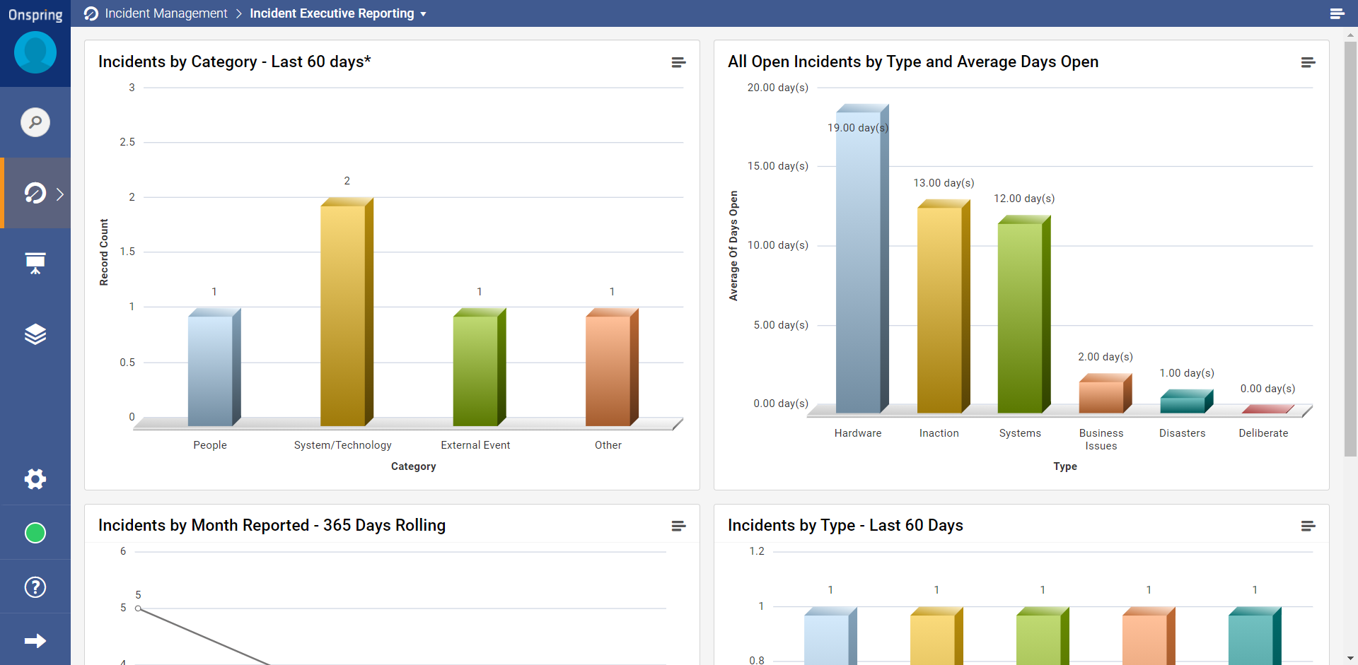 Intake incidents across your organization & catalog by impact & category. Establish relationships between incidents & impacted elements, such as locations, policies, risks & business continuity plans. Send real-time notifications with updates and actions.