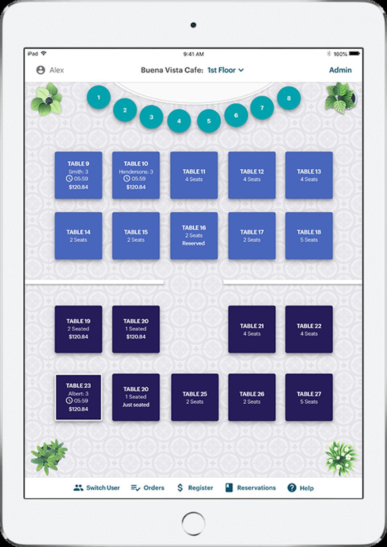 TouchBistro Software - 4