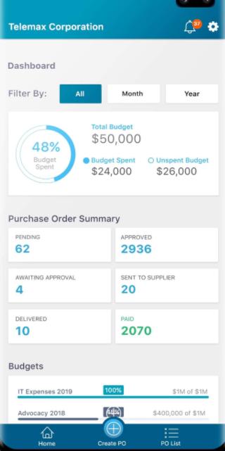 ProcurementExpress financial dashboard