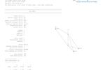 SkyCiv Structural 3D Software - 6
