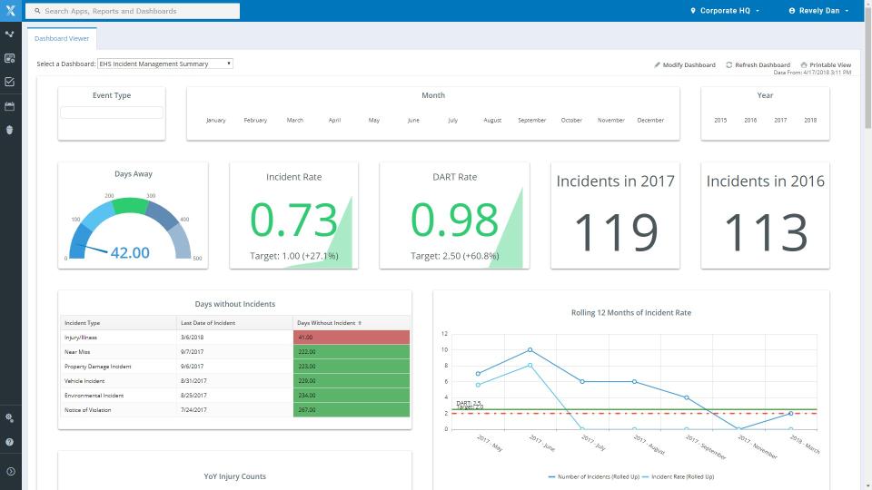 Safety Management Software Software - 1