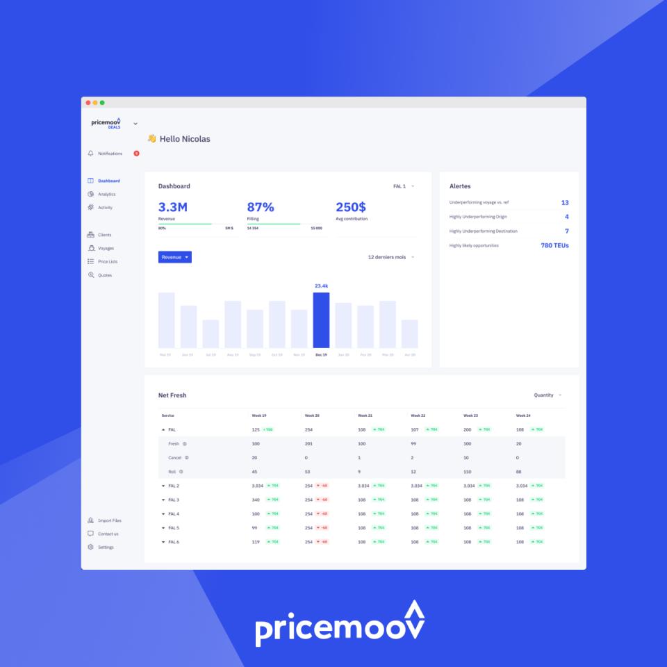 Pricemoov Software - Dashboard saas pricemoov