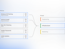 Automox Software - 1