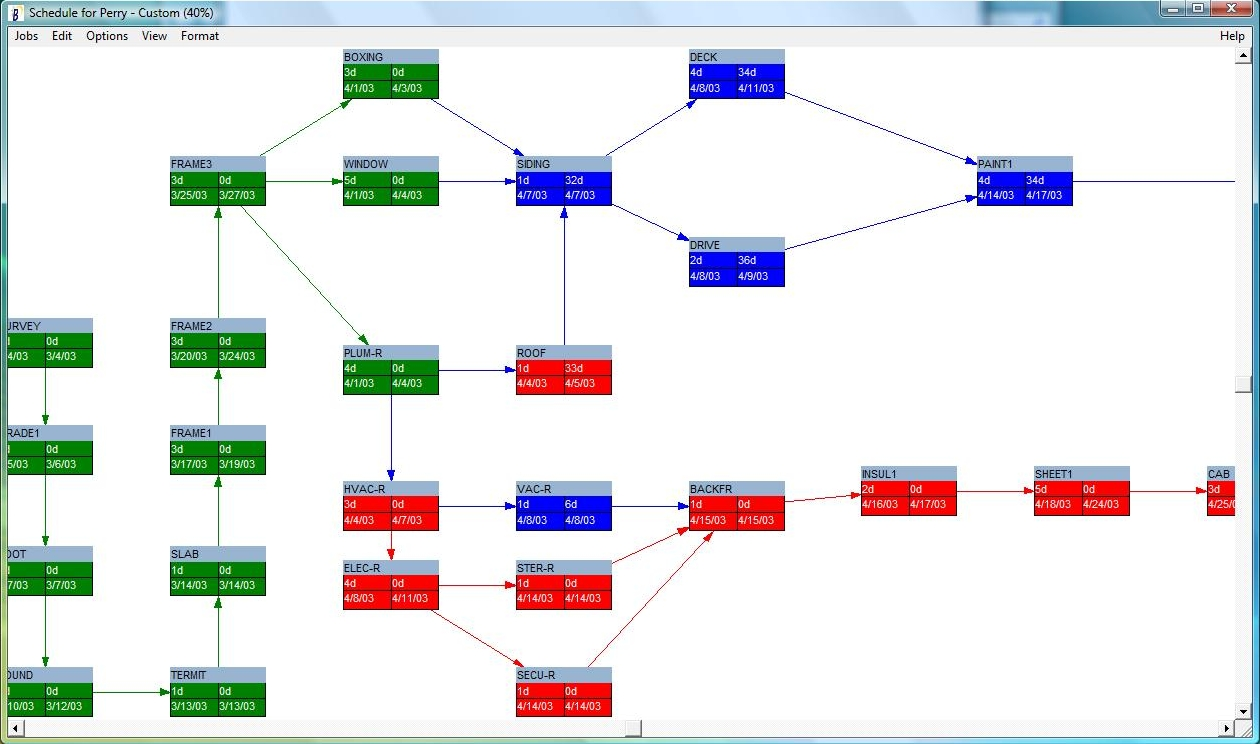 BuildSoft Pro CPM chart