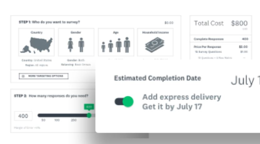 SurveyMonkey Audience customizable solution