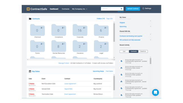 Intuitive dashboard with summary of your contract portfolio in one place.