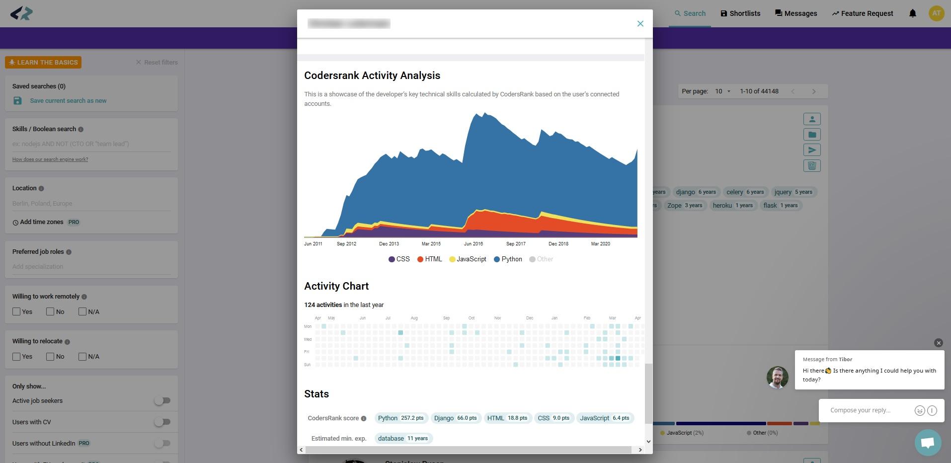 CodersRank candidate profile (activity chart)