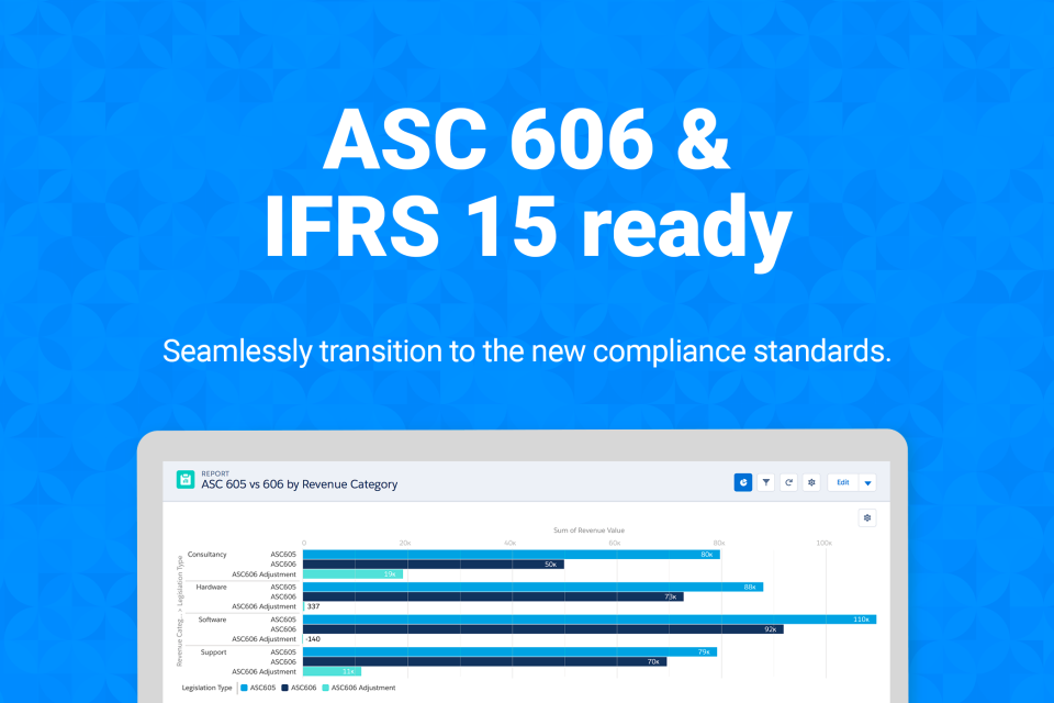 ASC 606 & IFRS 15 ready