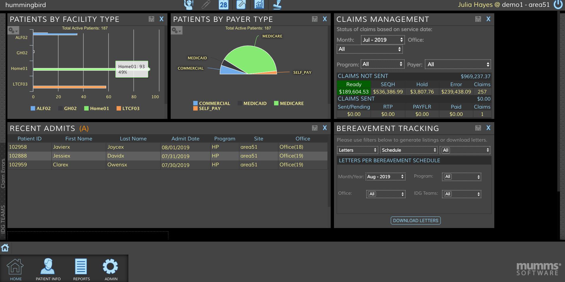 Customizable dashboard workspace