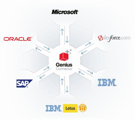 Genius Project Software - 13