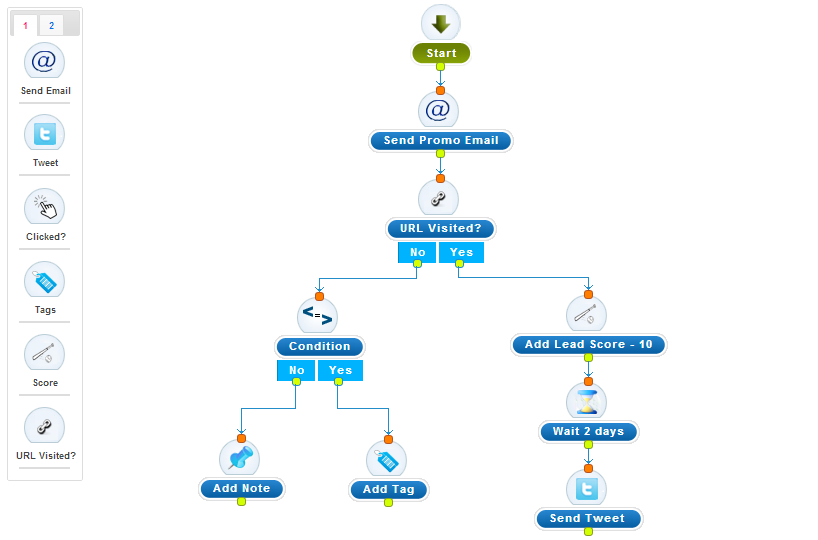 Agile CRM Software - 2
