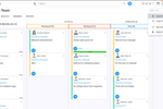 Ravetree screenshot: Ravetree Team page — created both Kanban and Scrum teams for Agile workflows.