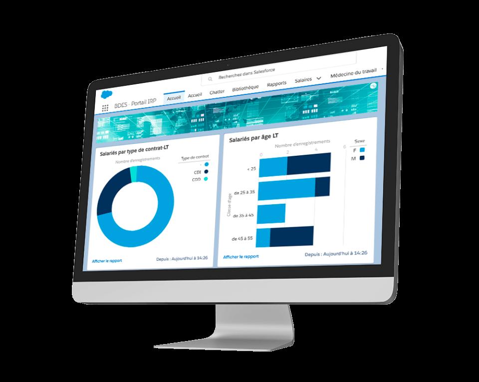 Crosstalent HRMS Software - CSR Dashboards