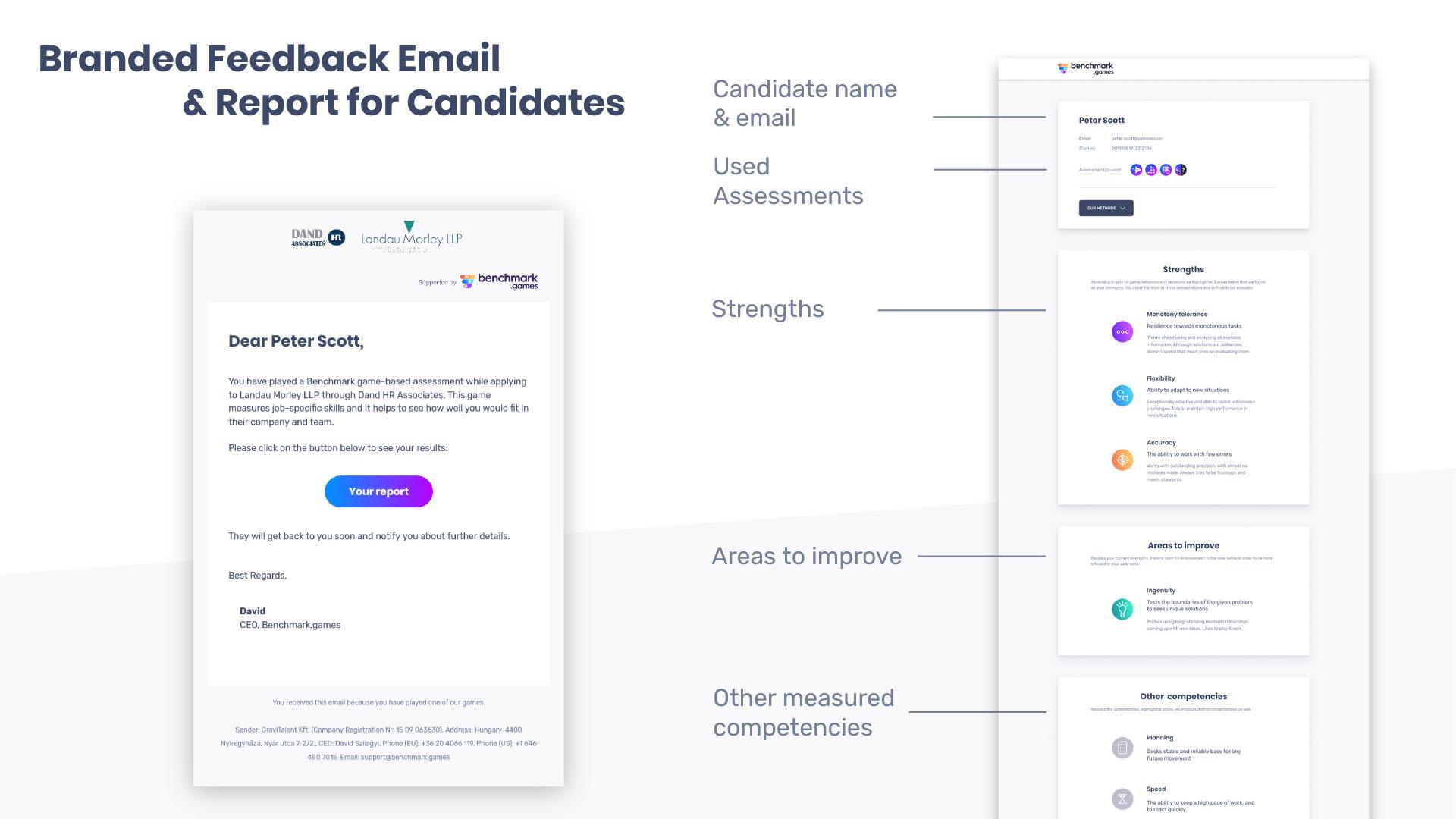 Candidate report & feedback