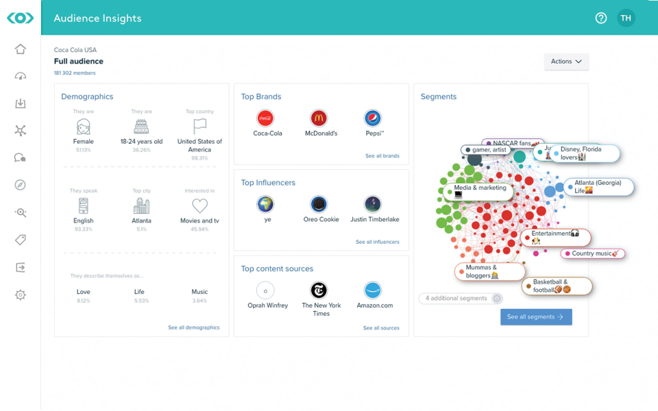 Meltwater Software - Audience Insights