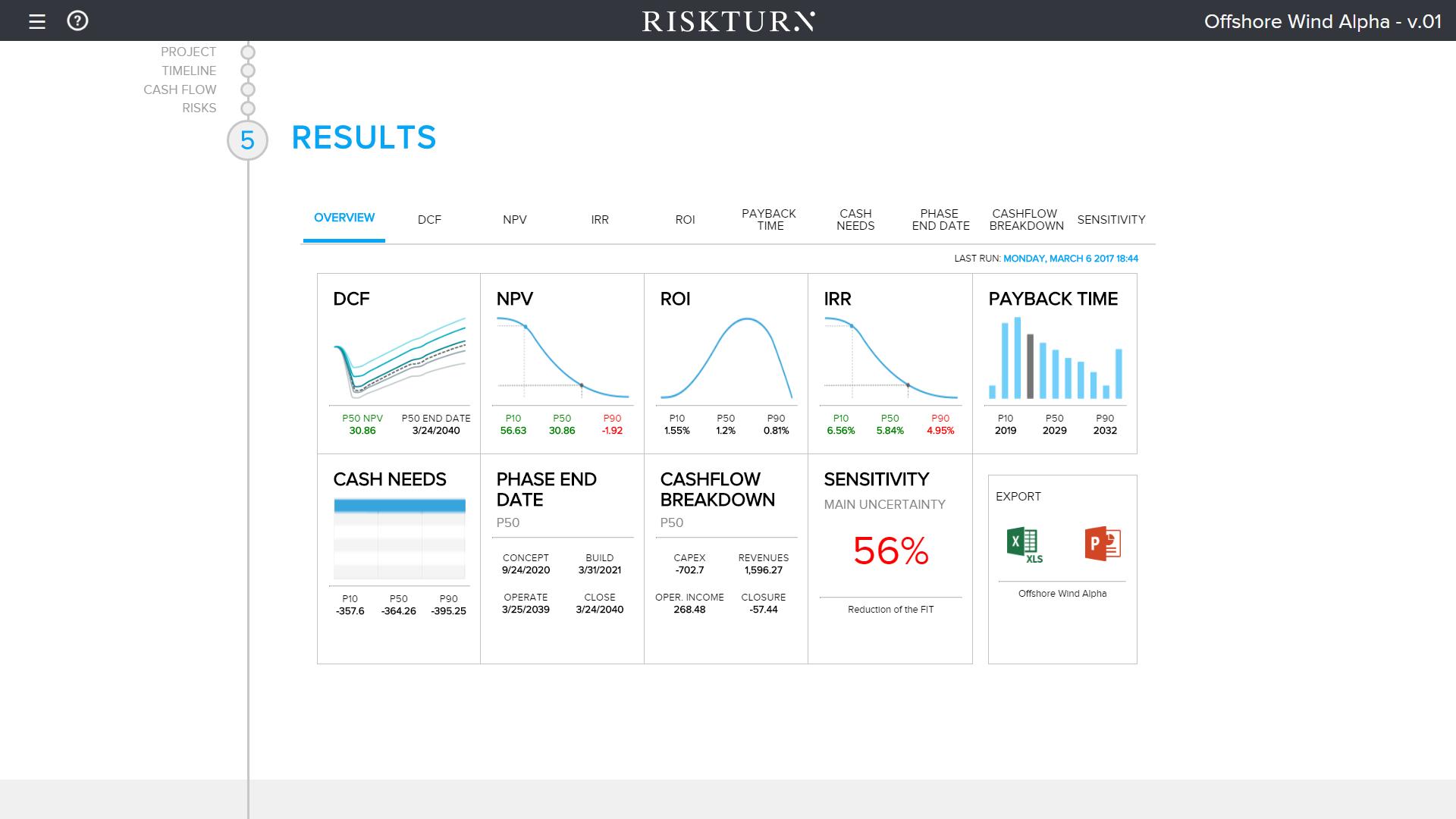 RISKTURN Software - Overview