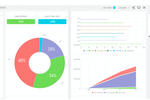 Sisense screenshot: Sisense activity analytics