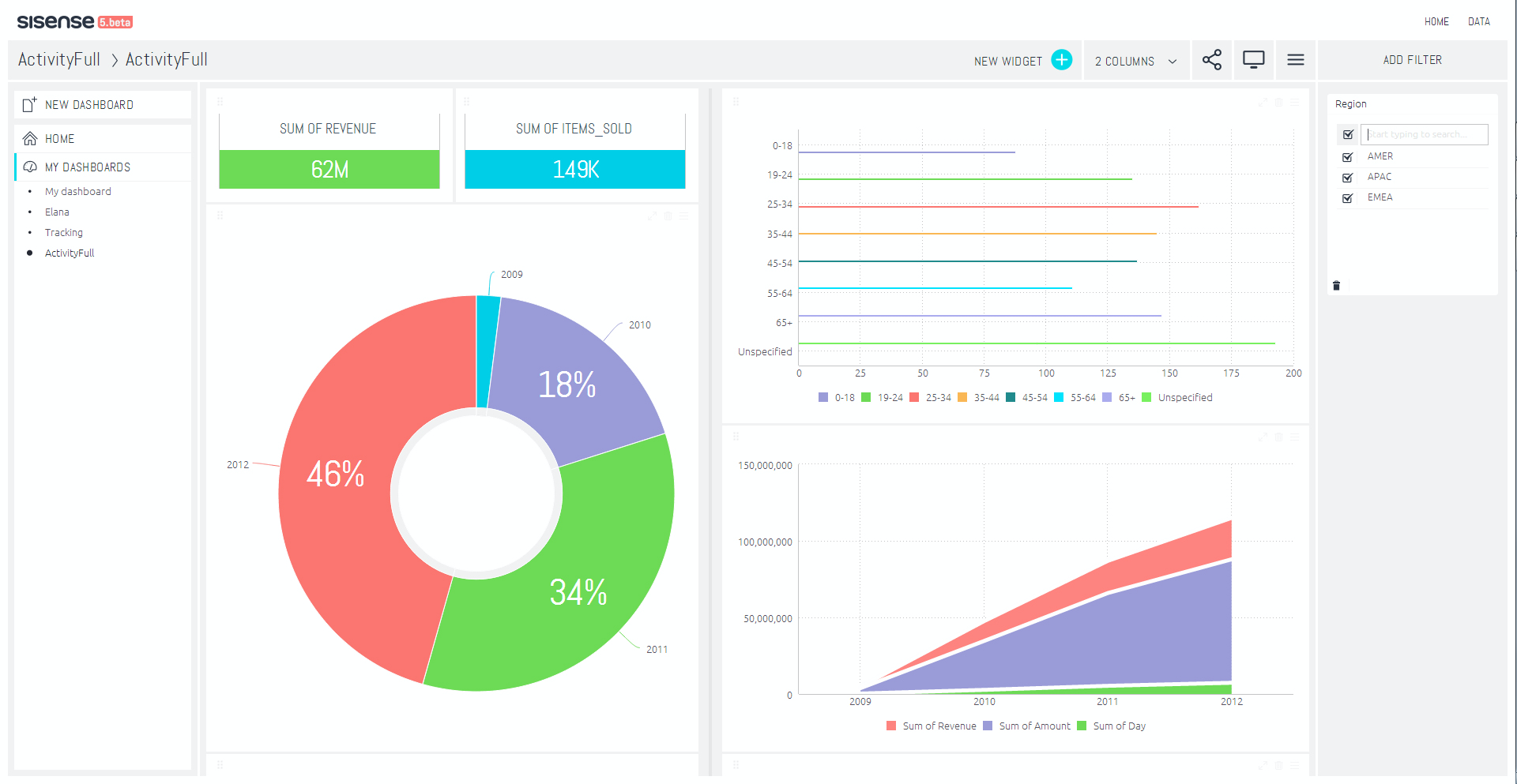 Sisense activity analytics