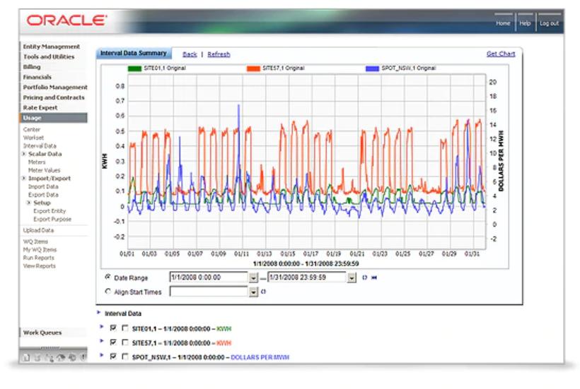Oracle Utilities usage statistics