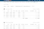 Findmyshift Screenshot: Generate employee hours reports