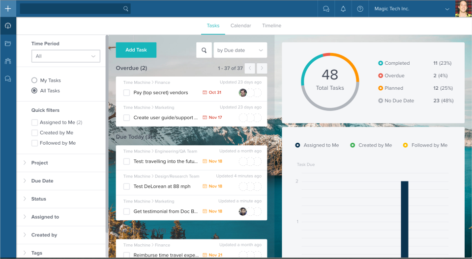 Taskworld's analytics dashboard gives users an overview of project progress