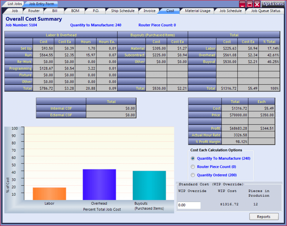 REALTRAC Software - Overall cost summary