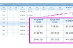 uSked screenshot: Reports can also be generated on metrics such as profit margins, service types, and more
